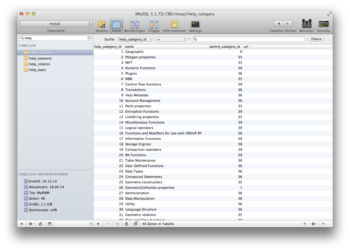 OS X Must-haves für Entwickler | mcbSolutions